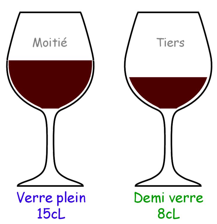 volume verre à vin rouge