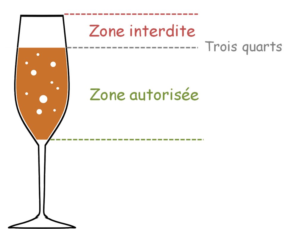 verre a vin rouge combien de cl
