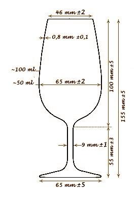 verre à vin dimension