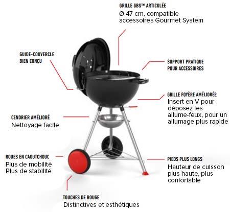 nouveau concept couleurs délicates plutôt sympa Barbecue Charbon Weber Kettle Plus 47 Cm Noir – Cook & Co