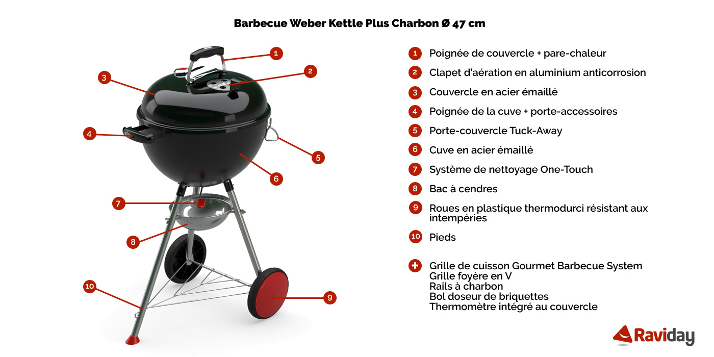 barbecue weber charbon kettle plus