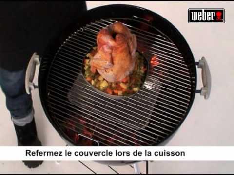 barbecue charbon recette