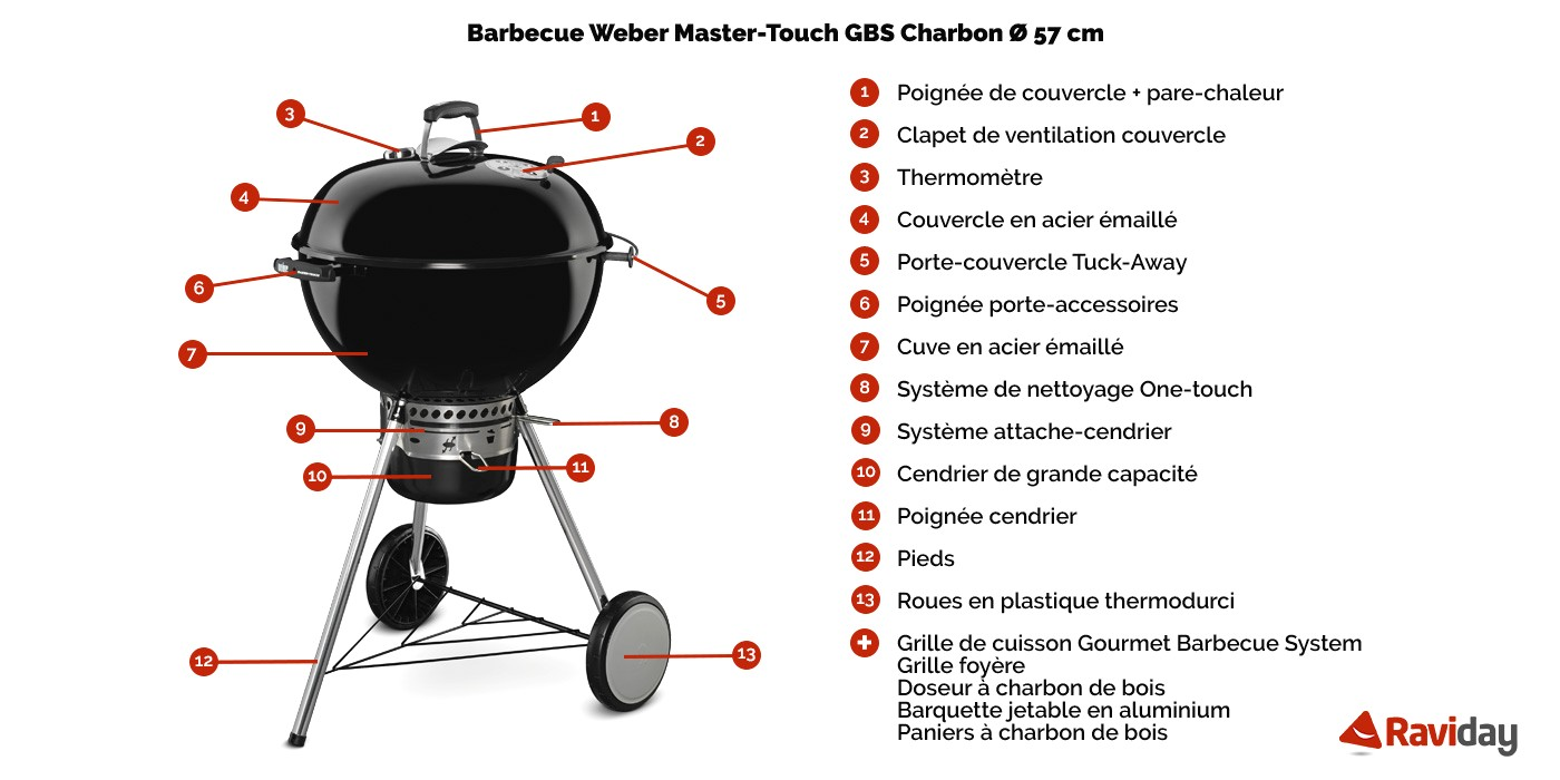 barbecue charbon kettle 47 52x56cm h 83 cm