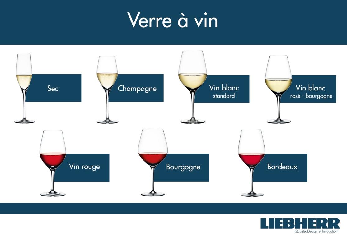 verre à vin rouge de type bordeaux