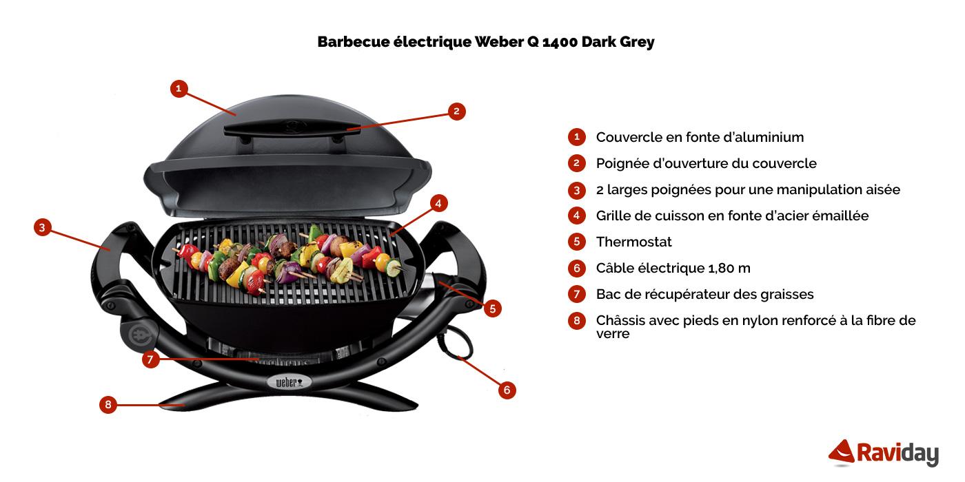 barbecue weber electrique notice